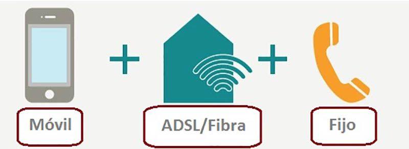 ADSL y movil
