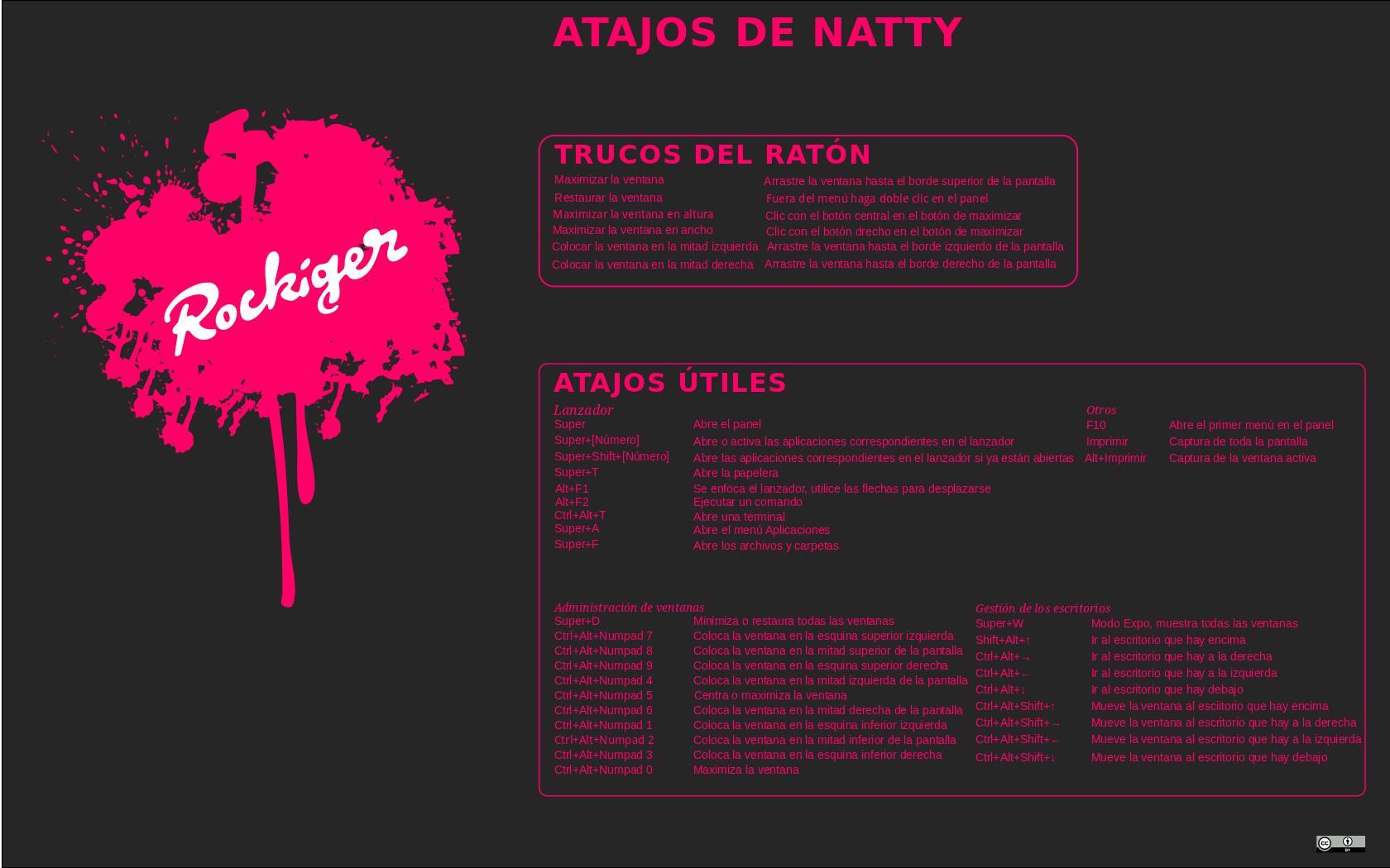 Atajos de Natty 1