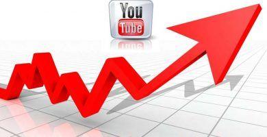 Manual de SEO para YouTube