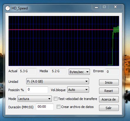 Velocidad de lectura de mi disco duro